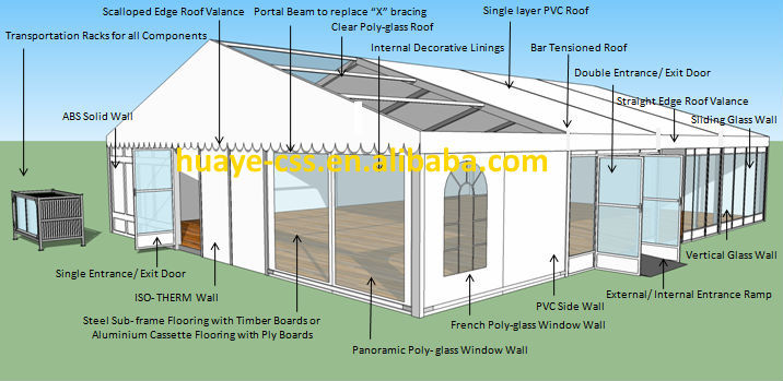 20x20 wholesale commercial wedding marquee tent for outdoor event party with lining decoration for sale. u003eu003e  sc 1 st  Alibaba & 20x20 Wholesale Commercial Wedding Marquee Tent For Outdoor Event ...