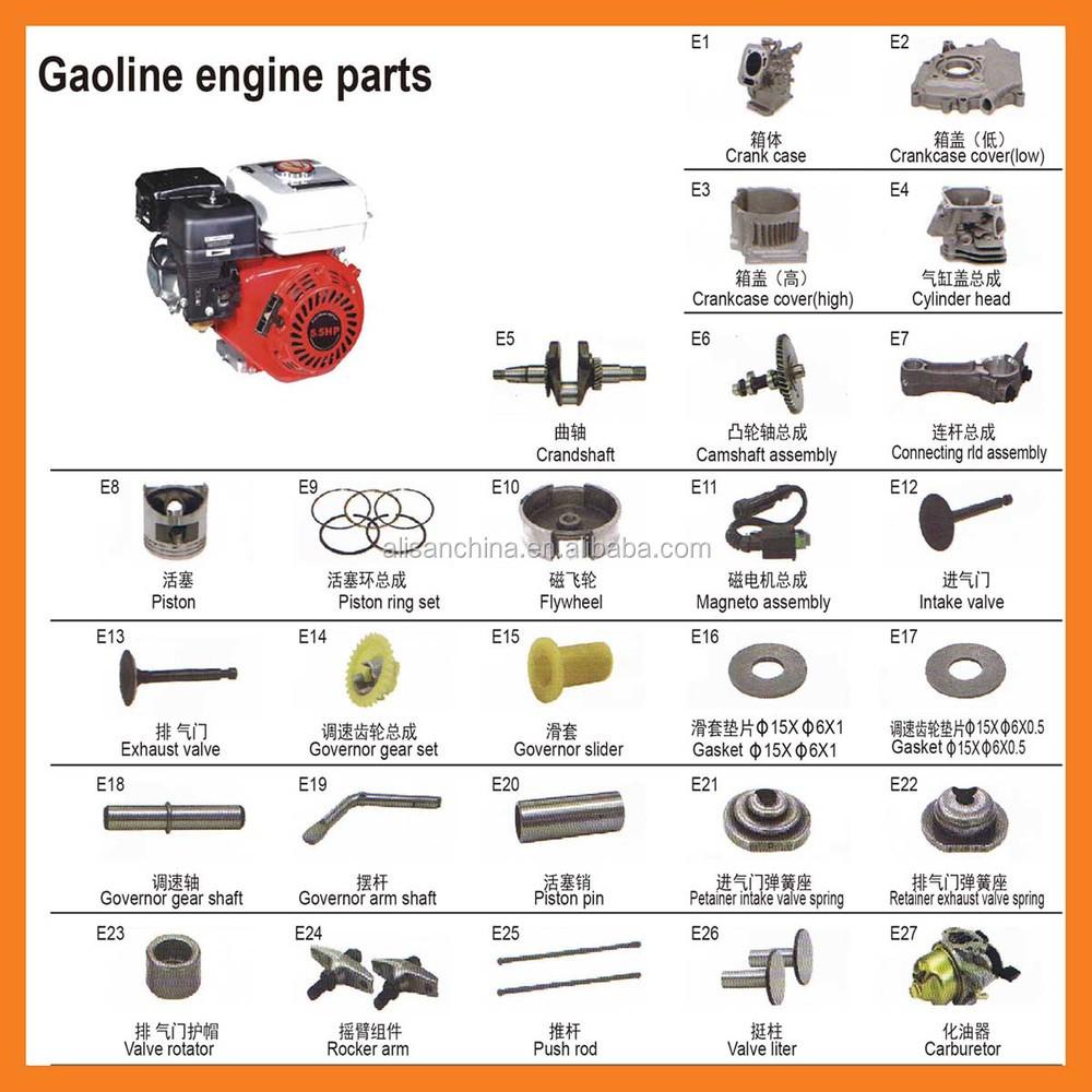 Diesel Or Gasoline Engine Spare Parts Cooling Fan - Buy Engine Parts ...