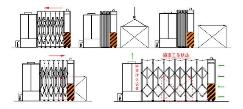Open Face Retractable Mobile Telescopic Paint Spray Booth for Large Workpieces