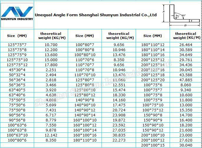 Hot Rolled Carbon Steel Angle Iron Sizes Buy Steel Angle