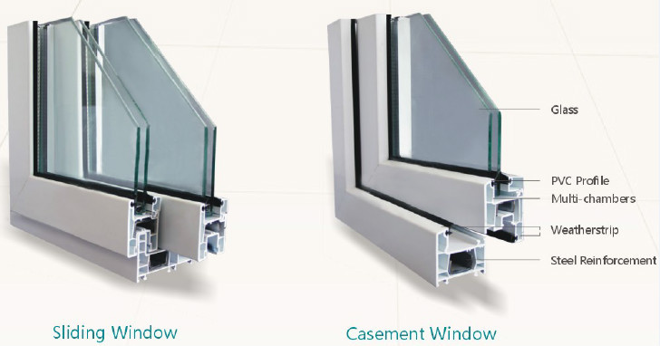 Plastic Window Door Upvc Sliding Window And Door Pvc Frame