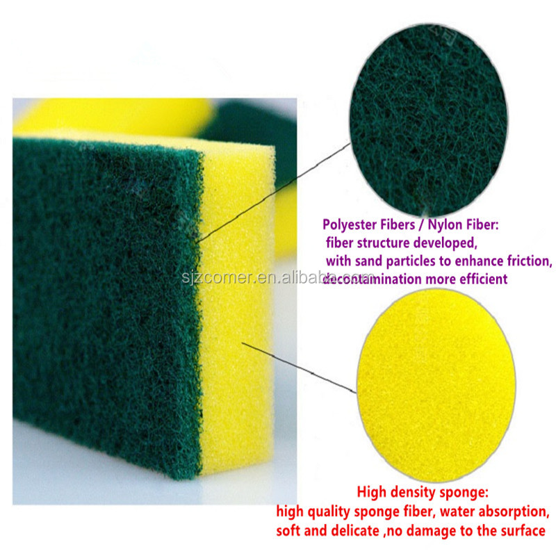 Hot sale abrasive scouring pad / sponge scouring pad / nylon kitchen cleaning scrubber