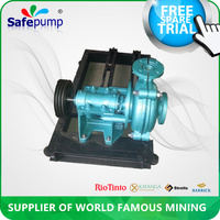 horizontal double casing abrasion slurry pump