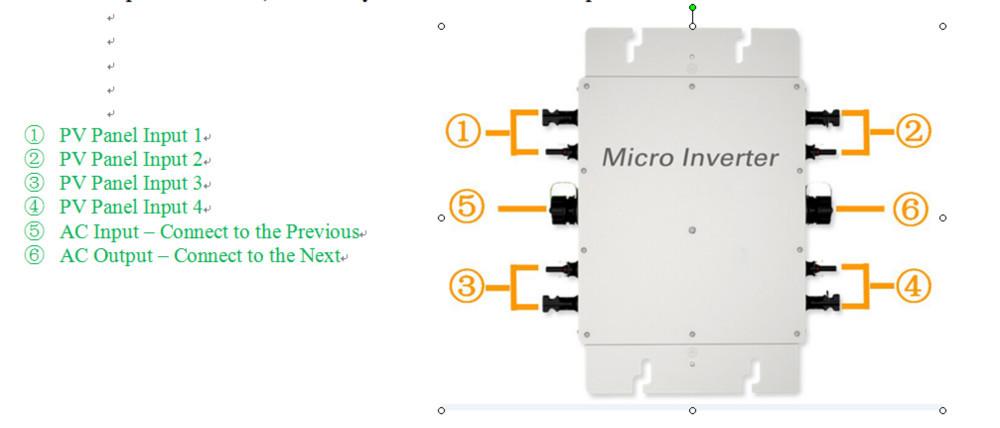 Waterproof Dc To Ac 110v 120v 220v 230v Pv Panel Solar