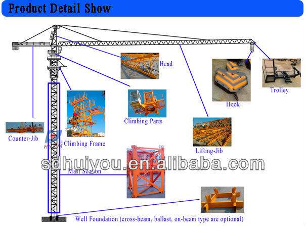 2017 6t 8t capacity Low Cost 8t Tower Crane for Sale in Russia and Dubai and Iran and Oman and Vietnam