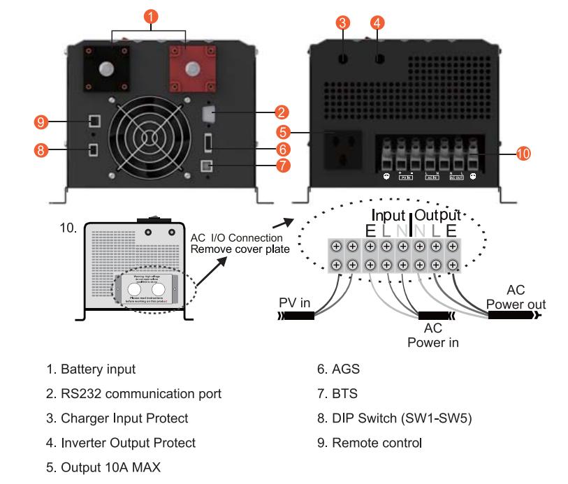 Wondrous 24V Inverter 3000W Circuit Diagram Wiring Diagram G8 Wiring 101 Vieworaxxcnl