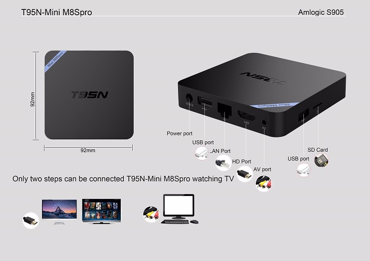 Factory sell android smart media player t95 amlogic s905 1g ram 8g rom quad core t95 android tv box 5.1 T95