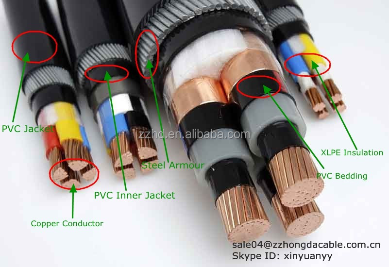Cable Code 2XWY/2XFY 150mm2 Copper wire conductor XLPE insulated armoured cables : low voltage wiring code - yogabreezes.com
