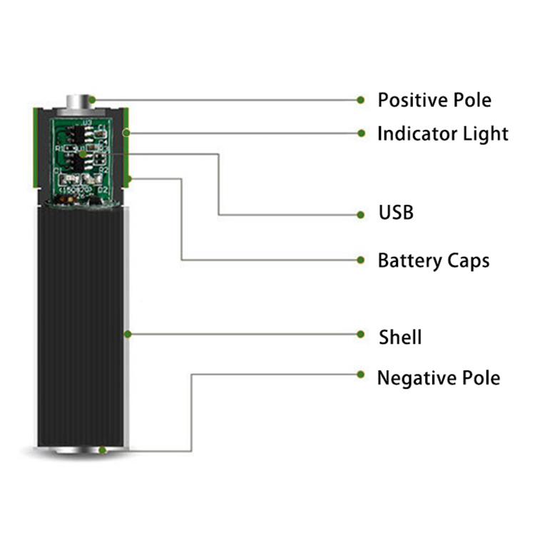 Rechargeable 1.5V AA Lithium Battery With Micro Usb Charge Port