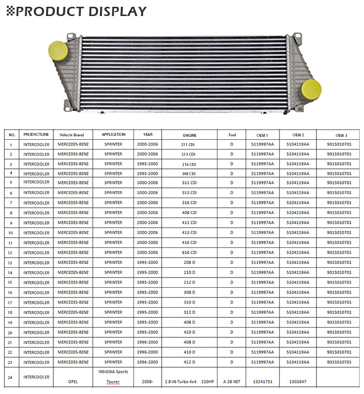 Radiator Intercooler For Auto Spare Parts