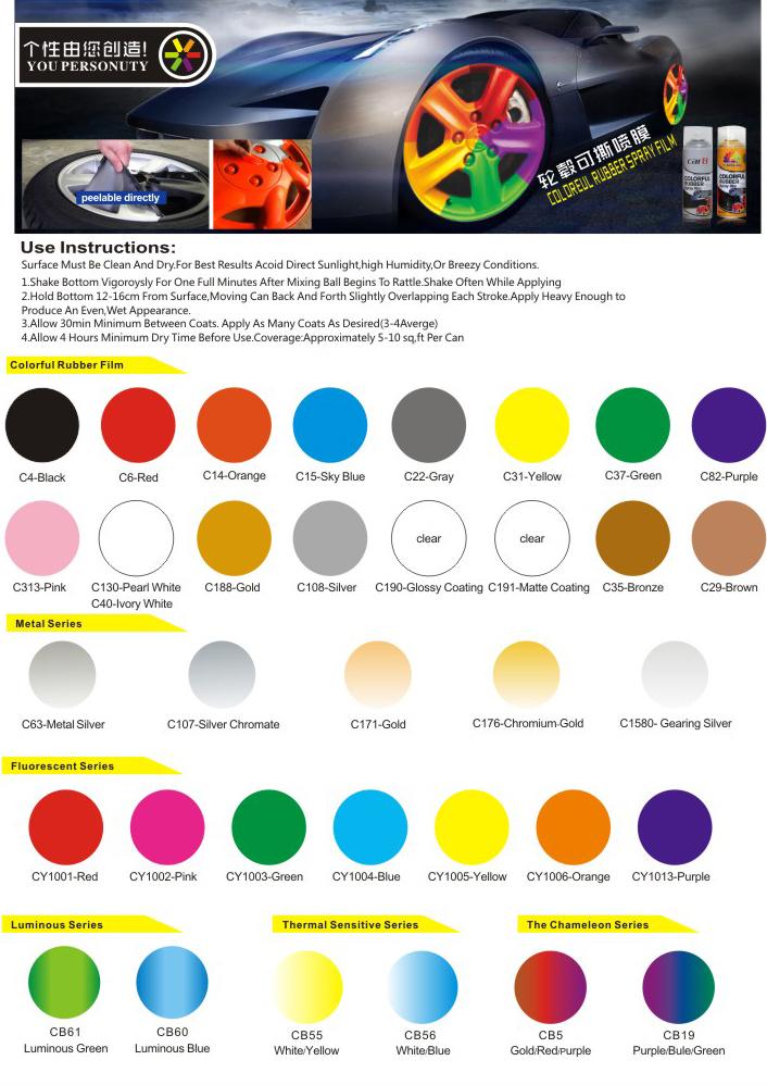 Best Quality Paint Brand