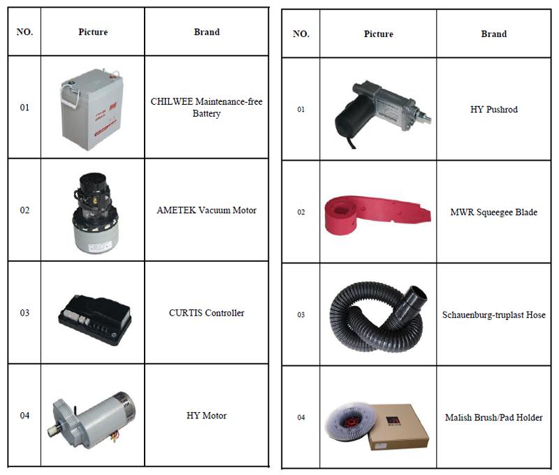 floor machine parts