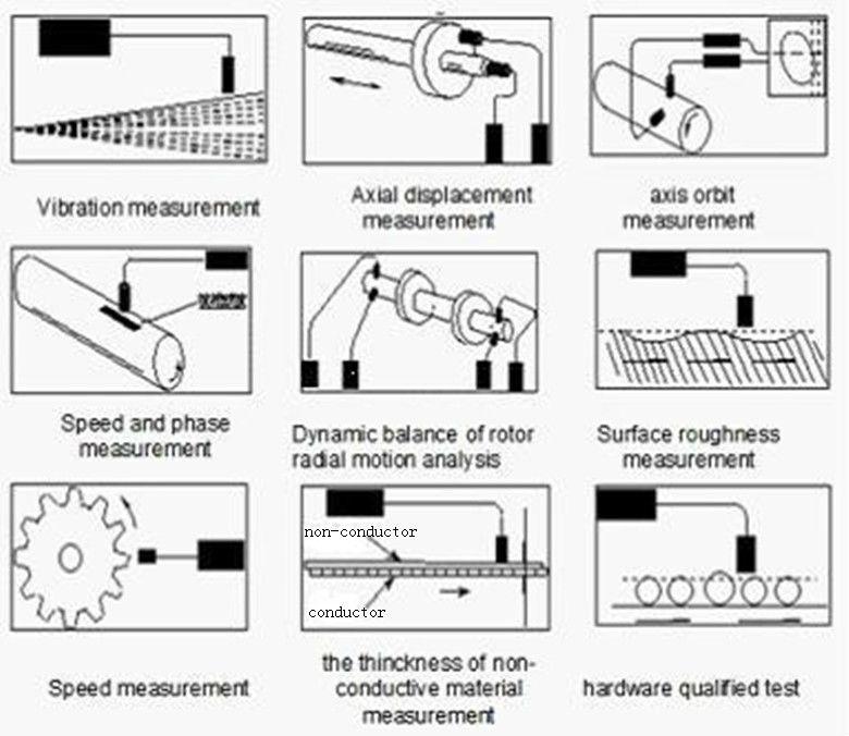 bently nevada wiring diagram wiring diagram Square D Wiring Diagram vibration wiring diagram wiring diagrambently nevada wiring diagram wiring diagrambently nevada 3500 wiring diagram wiring diagrambently