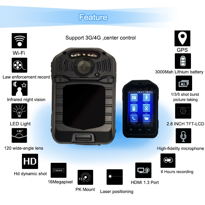 Security And Police Protective Live Streaming 3g 4g Sim Card ...
