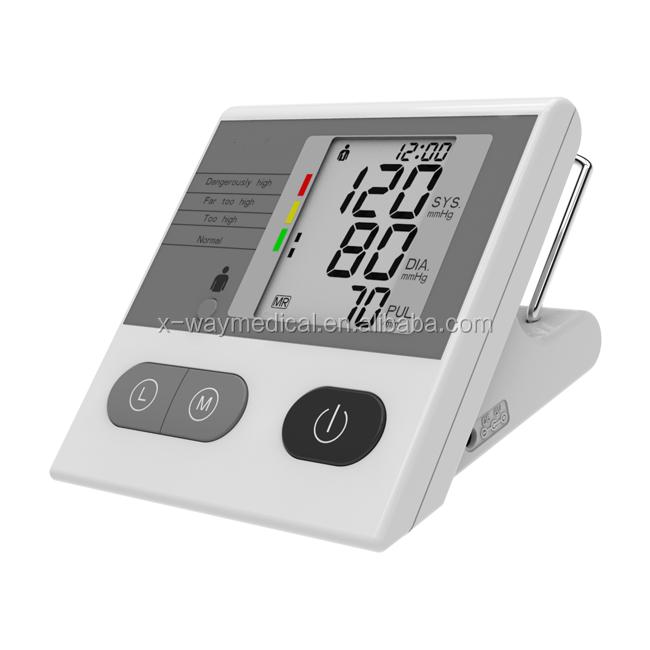 Tabla de números de presión arterial alta
