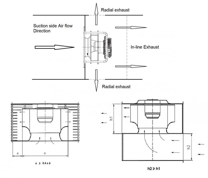 Single Inlet Ac Forward Air Cooling Fan Ac 230v