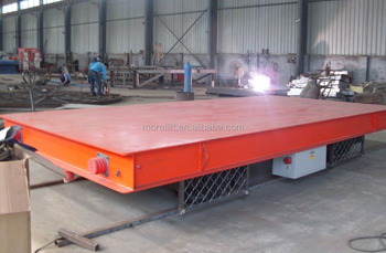 Factory Used Flatbed Rail Cars For Sale Buy Used Flatbed Rail
