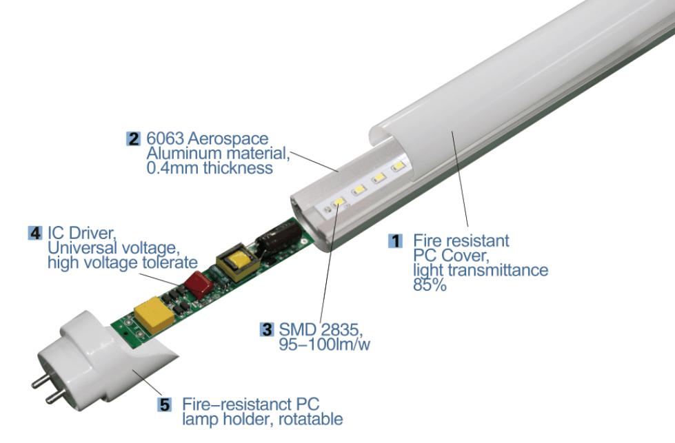 High Lumen New Design 8ft Led Tube Light T8 18w 8ft Led
