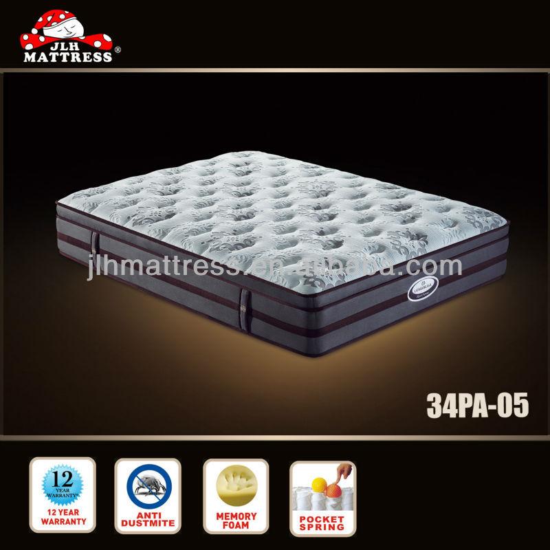 Lowest air mat price