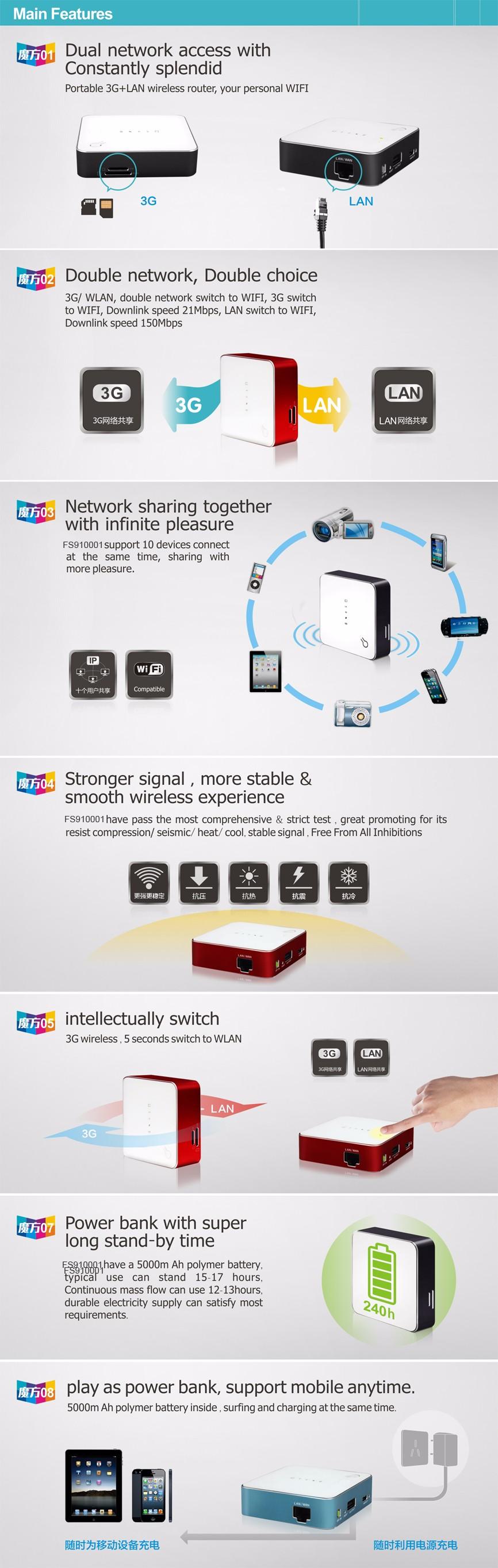 Powerbank Ethernet Rj45 Wifi Modem Lte 3g 4g Carte Sim Sans Fil Répéteur Routeur Buy Lte Mobile Wif Imodem Avec Emplacement Pour Carte Sim,Modem
