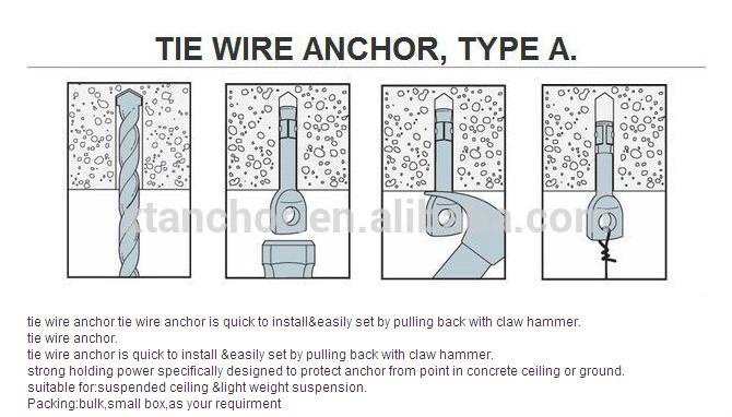 Expansion Clip Suspended Ceiling Concrete Tie Wire Anchor
