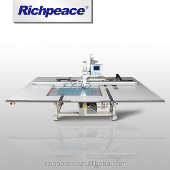 Richpeace Down jackat Template Sewing Machine
