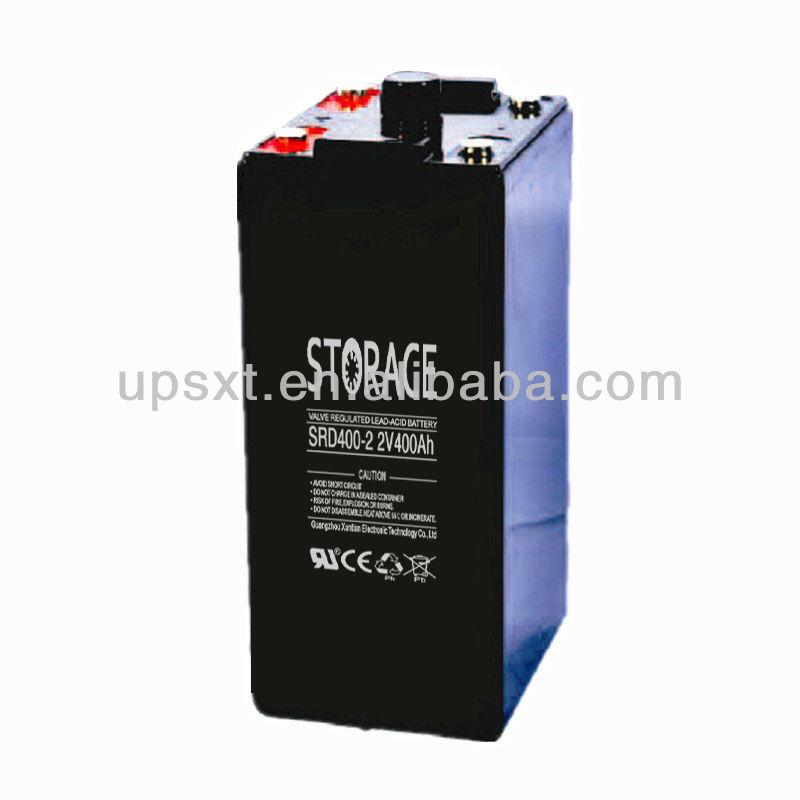 Battery Joe S Car Batteries