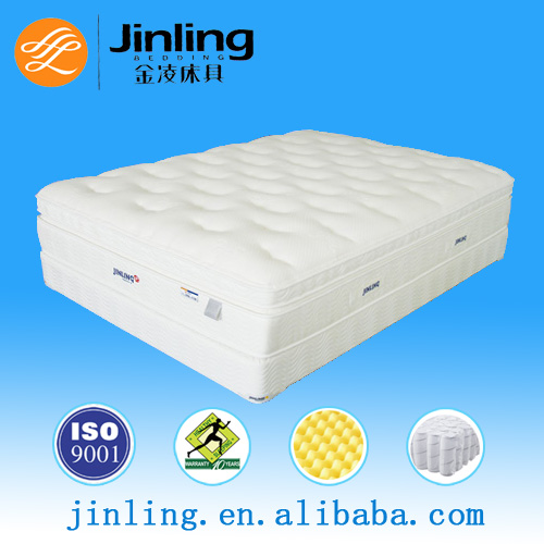 Modern box top style hot sale spring mattress