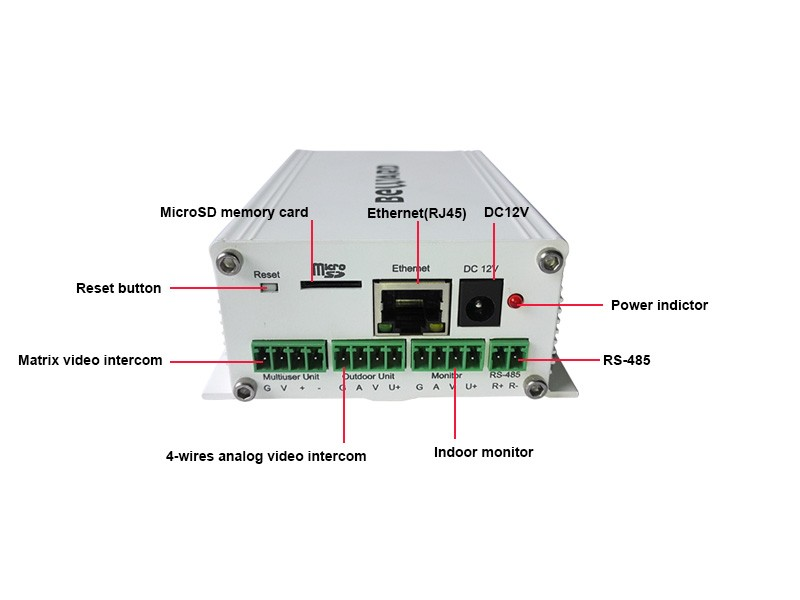 Beward Onvif 4-wires Motion Detection Video Sip Intercom ... on