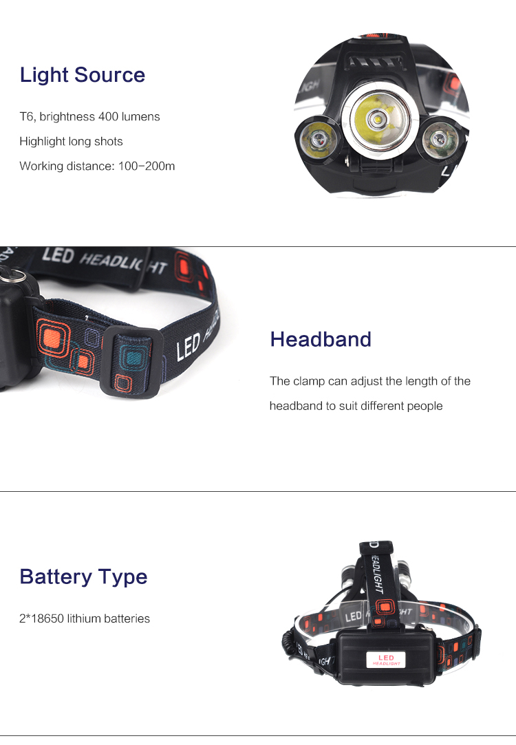 Manufacturer Custom Waterproof Rechargeable Aluminum Headlamp 2*18650 Battery LED Head Lamp