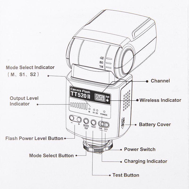 Basic Flashlight Diagram