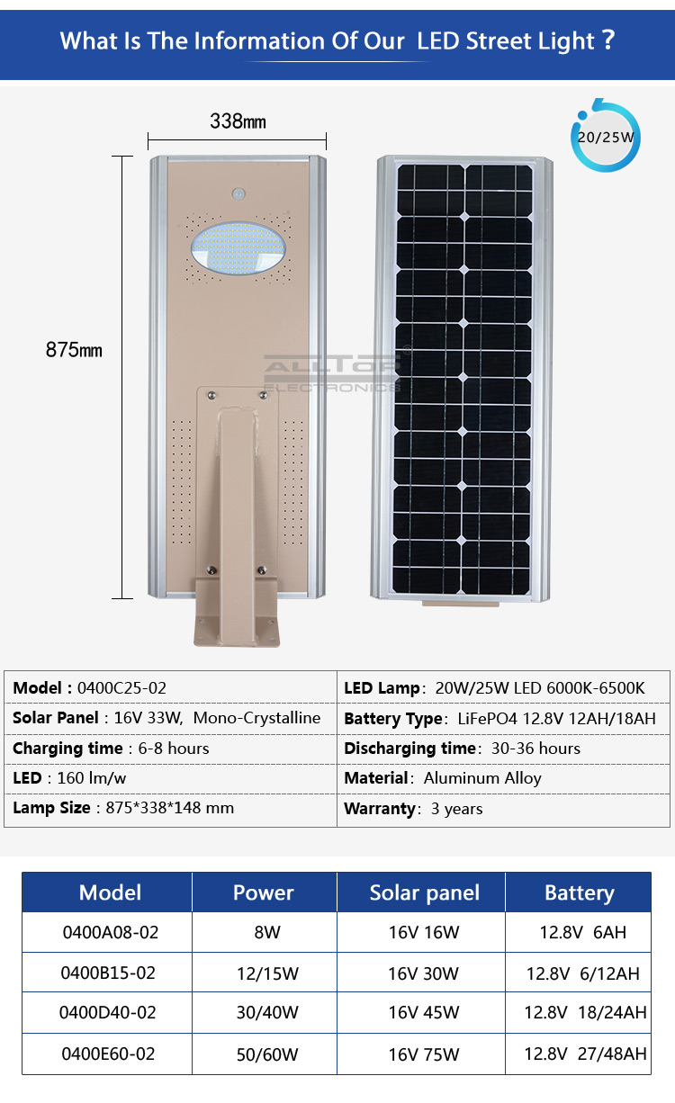 ALLTOP automatic solar street light factory high-end wholesale-7