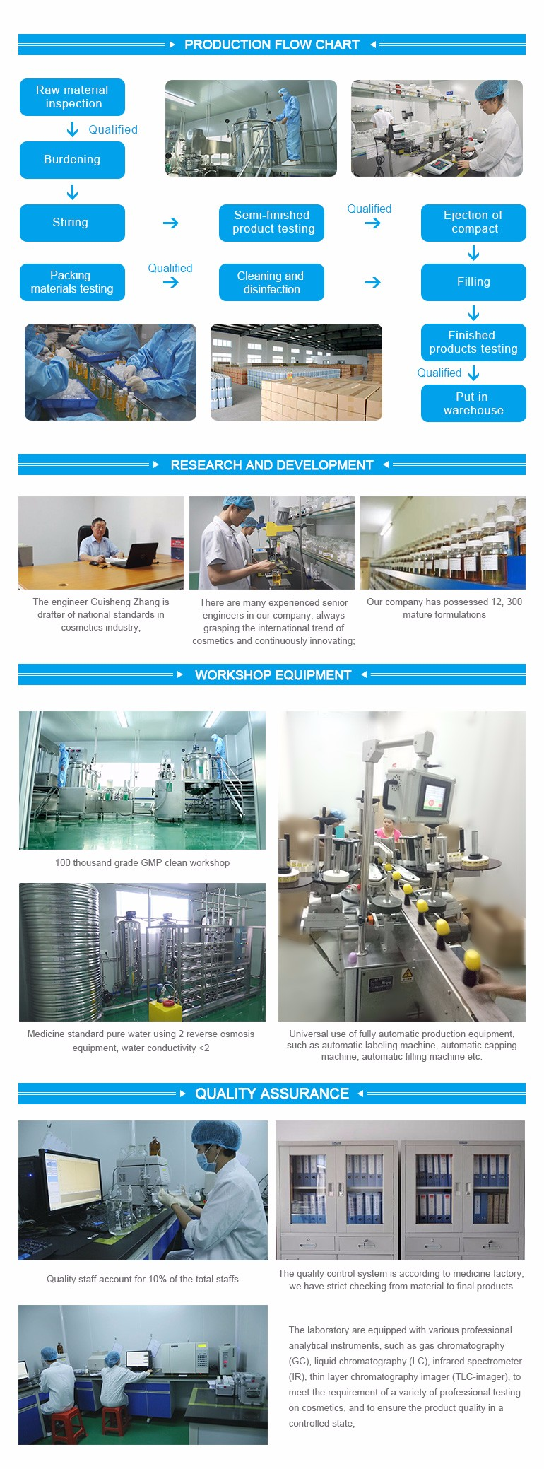 Factory and products infomations From Guangzhou Haishi&Yilong&Saiyin Biological Technology Co.,Ltd Janet Luo_01