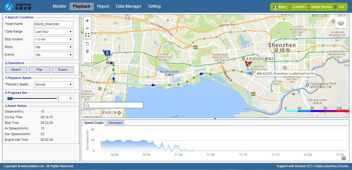 ASET/Kendaraan/Mobil Berbasis GPS Sistem Pelacakan untuk Mobil Vtrack-F