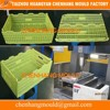 Plastic boxes for chicken mold