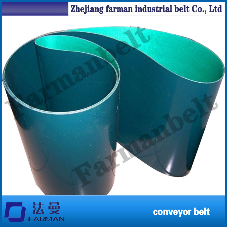 Polyurethane Sheets Or Plates To Protect The Conveyor Belt/another Pu Products