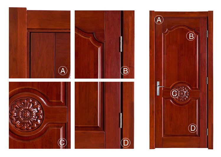 Residential Insulated Solid Core Prehung Interior Door For Sale Buy Solid Doors External Main