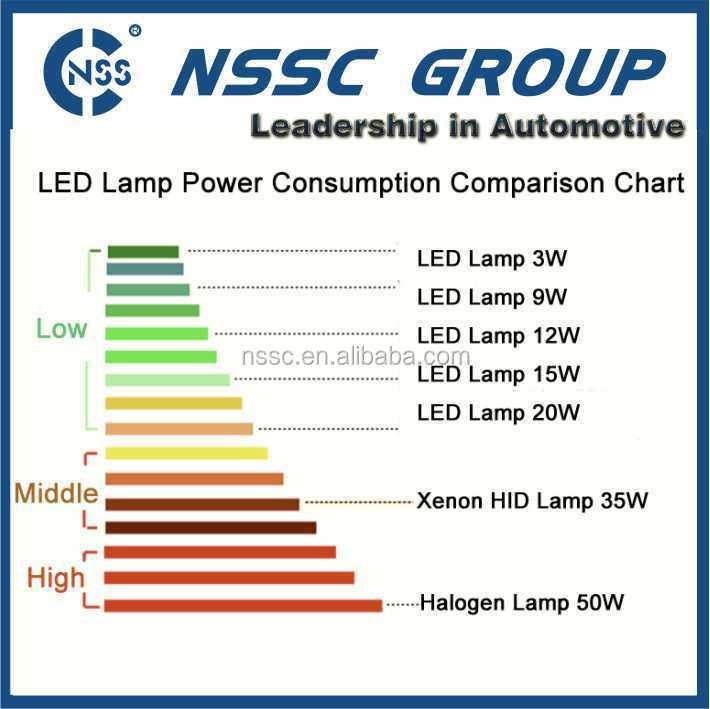 Ns-5s Fanless Led Head Light H4 H7/high Power 3600lm 25w Car H4 H7 ...