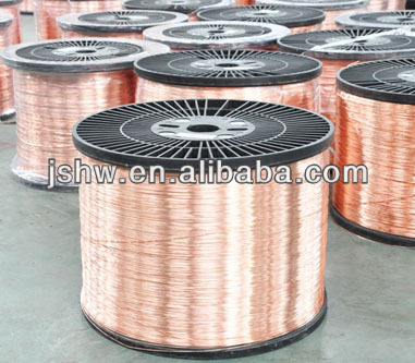 Copper plating CCAM wire for automobiles and motorcycles