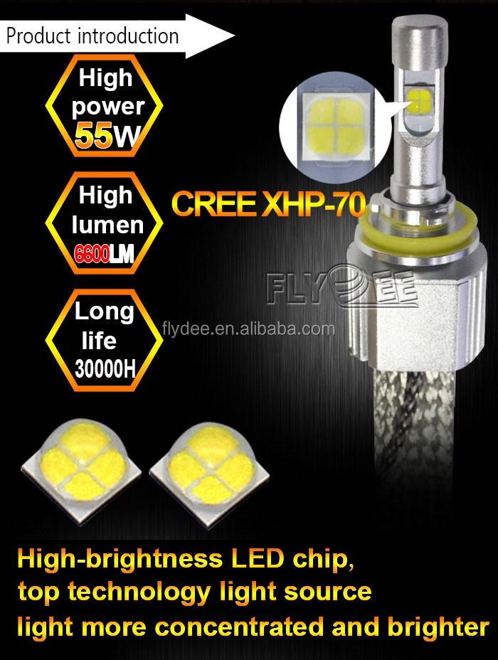 Automotive Lighting Xhp70 9005 110w 13200 Lumen 6000k Led ...