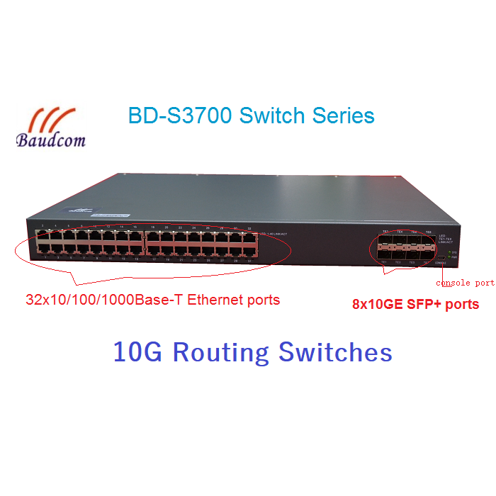 Low Price 10g 24 32 48 Port Gigabit Ethernet Optical Fiber Switch Price Buy 10g Switch Price 10g Switch Fiber Switch Price Product On Alibaba Com