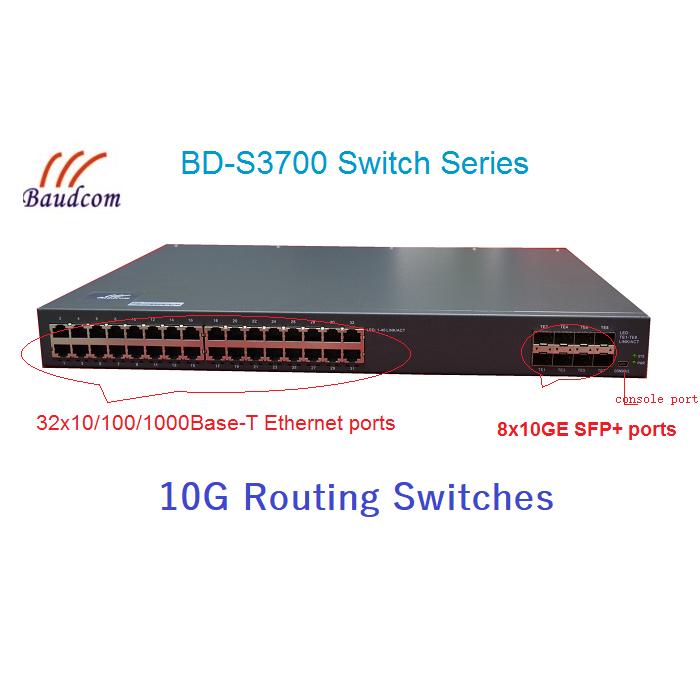 Low Price 10g 24 32 48 Port Gigabit Ethernet Optical Fiber Switch Price Buy 10g Switch Price 10g Switch Fiber Switch Price Product On Alibaba Com