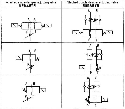 wiring diagram for hydraulics the wiring diagram hydraulic solenoid valve wiring diagram diagram wiring diagram