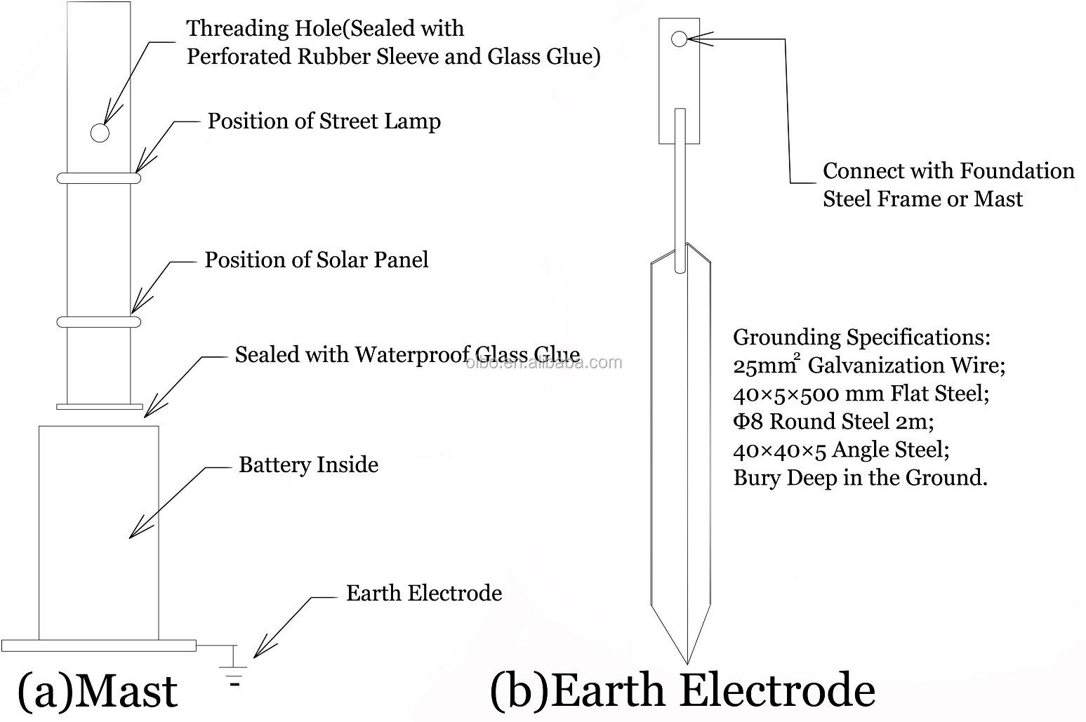 China Wholesale W Maglev Vertical V Mini Wind Turbine Buy - 12v 3 phase wind generator wiring diagram