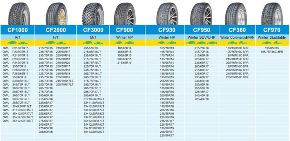 Cheap Car Tires >> Cheap Wholesale Tires 235 75r15 Comforser Pcr Passenger Car Tire View Car Tyres Comforser Comforser Tires Coloured Car Tyres Product Details From