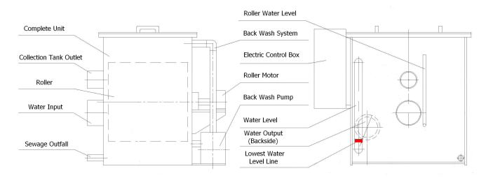 Shrimp Farming Equipment Drum Filter For Biofloc-systems - Buy Drum  Filter,Aquaculture Drum Filter,Drum Filter For Fish Pond Product on  Alibaba com