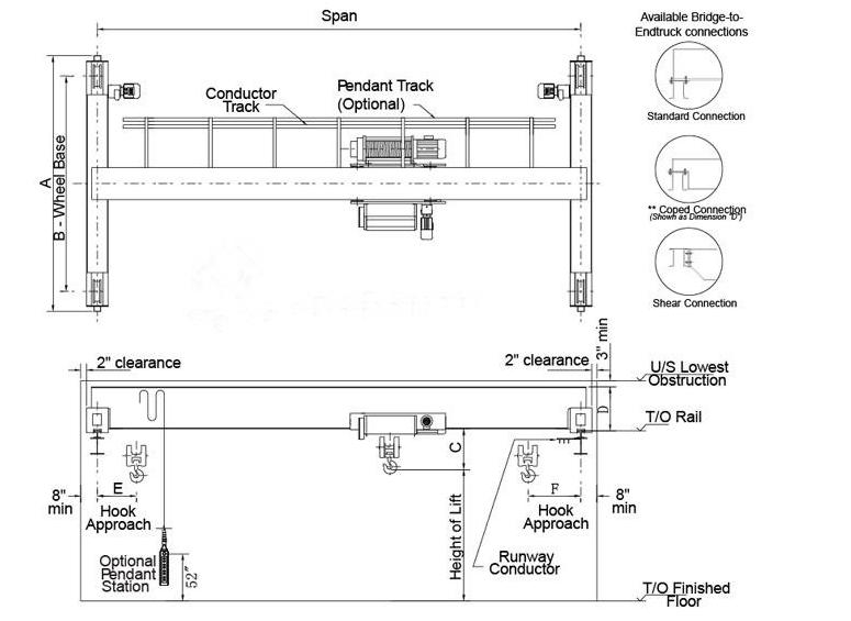 Overhead Cranes Dimensions : Kuangyuan harga hoist crane ton single girder overhead