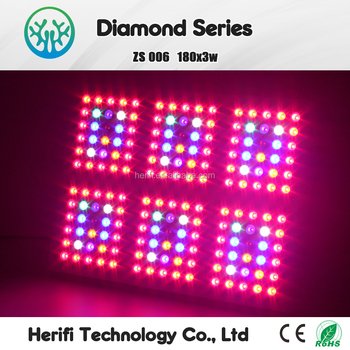 Lampade A Led Per Coltivazione Indoor.2016 530x380 540w 180 3w Led Grow Light Aluminum Lampade A Led Per Coltivazione Indoor Full Spectrum Buy 540w Led Grow Light Led Grow Light
