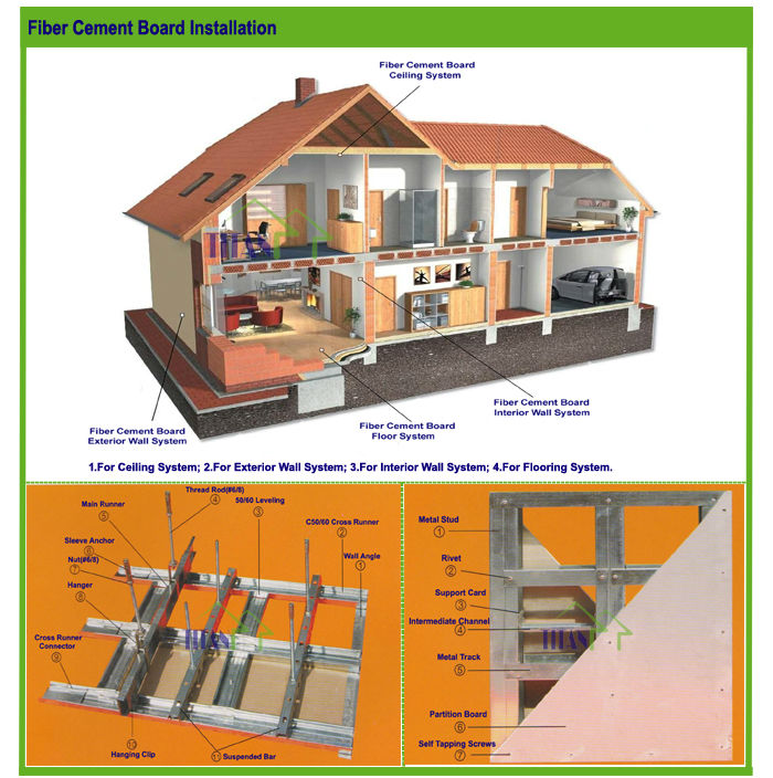 Fiber Cement Products : Cement board exterior for building materials buy
