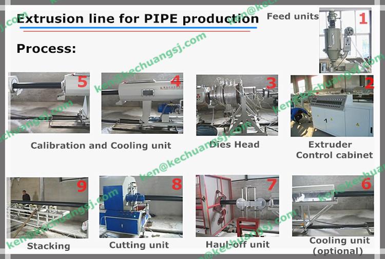 Pvc Production Process : Kc plas mm plastic pipe manufacturing process